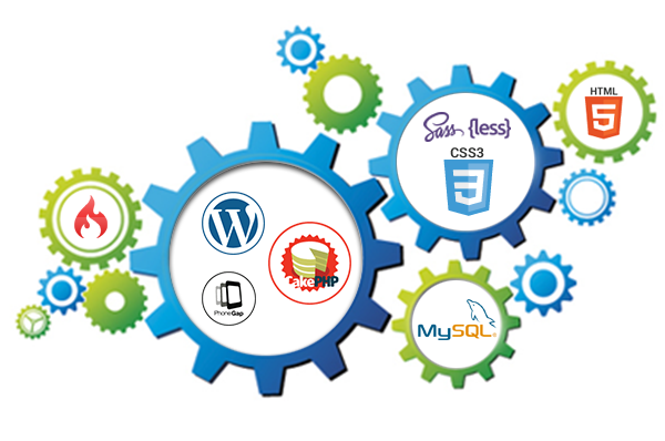 Web Application Frameworks Image
