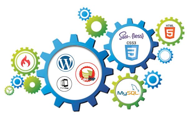 Web Application Frameworks Image